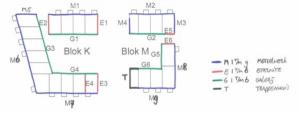 Figuur 4: gevelnummering bij meerder blokken stapelbouw. De soorten zijn benoemd en weergegeven in nummers.