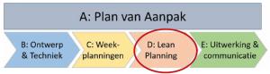 Plan van aanpak Lean techniek D
