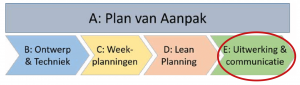 Plan van aanpaak Lean Planning - E