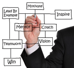 managing planning
